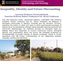Inequality, Identity and Future Discounting