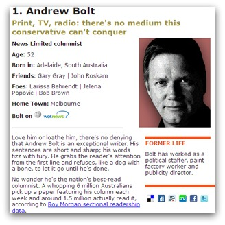 Andrew Bolt power index
