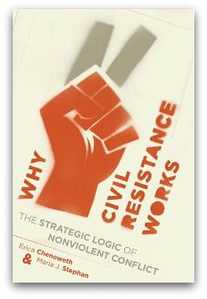 Why Civil Resistance Works book cover