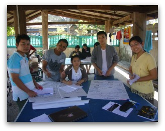 Mae Sot group work