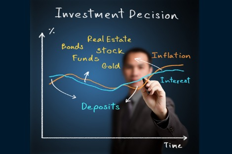 Investment Decision Graphic