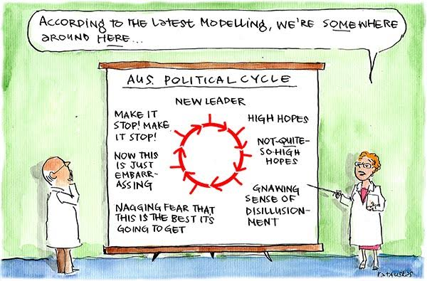 Fiona Katauksas depicts the Australian political cycle from New Leader through High Hopes to Disillusionment to Make It Stop
